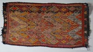 Turkey - textiles